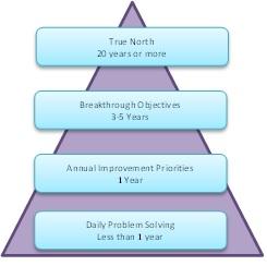 TrueNorthPyramid