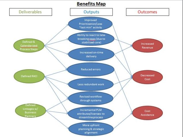 BenefitsMap
